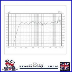 2 x 15 Inch PA Speakers 2000w Peak System