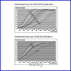 8 Stück Schall Absorber Melaminharzschaum Basotect G+ / je 825 x 550 x 50 mm