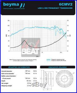 Beyma 6CMV2 6.5 Midrange Midbass Car Speaker 220 Watt RMS 8 ohm, PAIR (2 pcs)